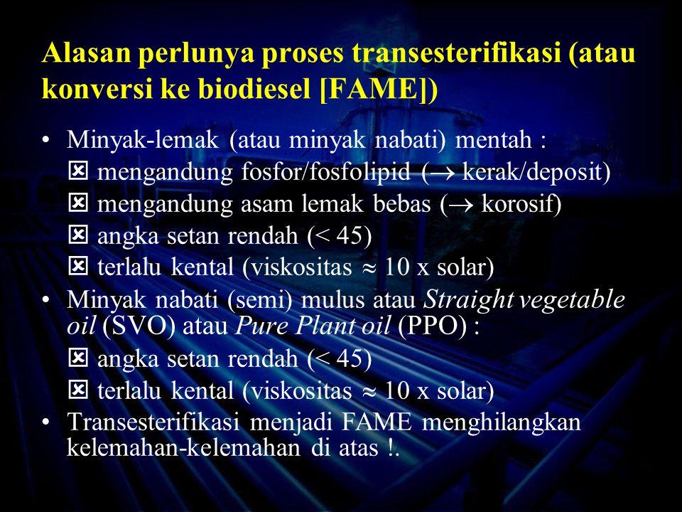 Alasan perlunya proses transesterifikasi (atau konversi ke biodiesel [FAME])
